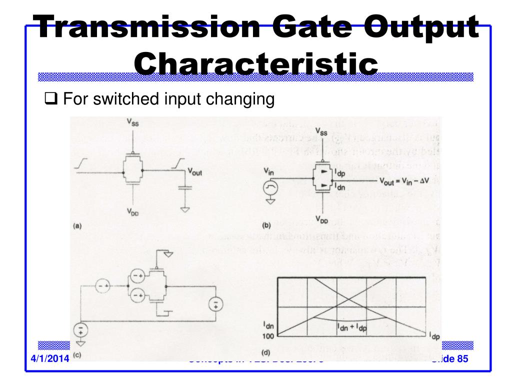 Transmission Gate Output Characteristic