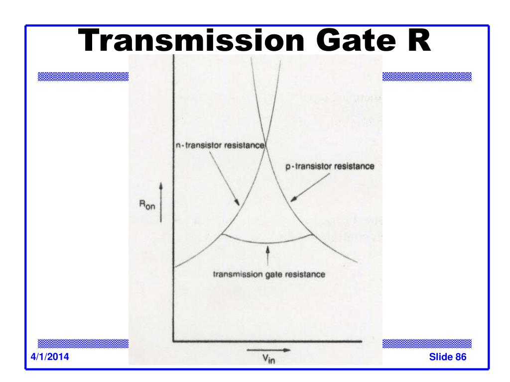 Transmission Gate R