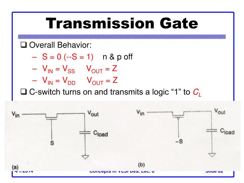 Transmission Gate