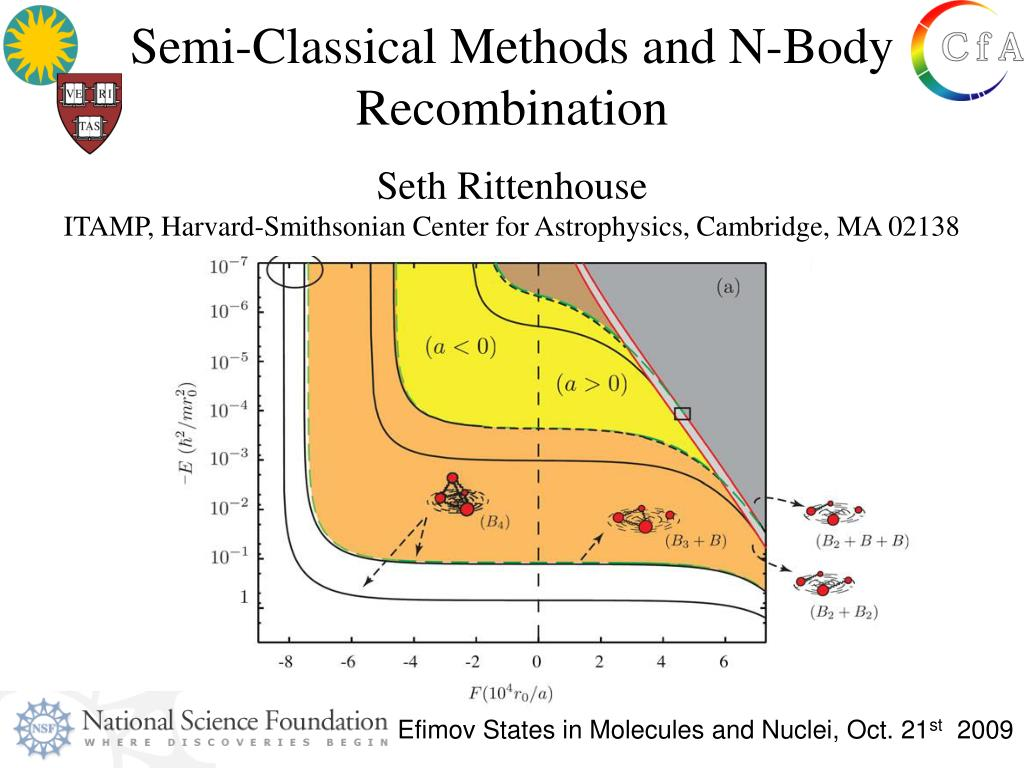 Semi-Classical Methods and N-Body Recombination
