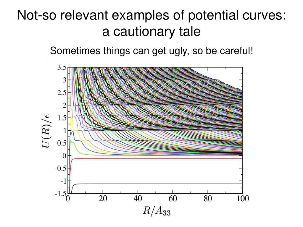 Not-so relevant examples of potential curves: