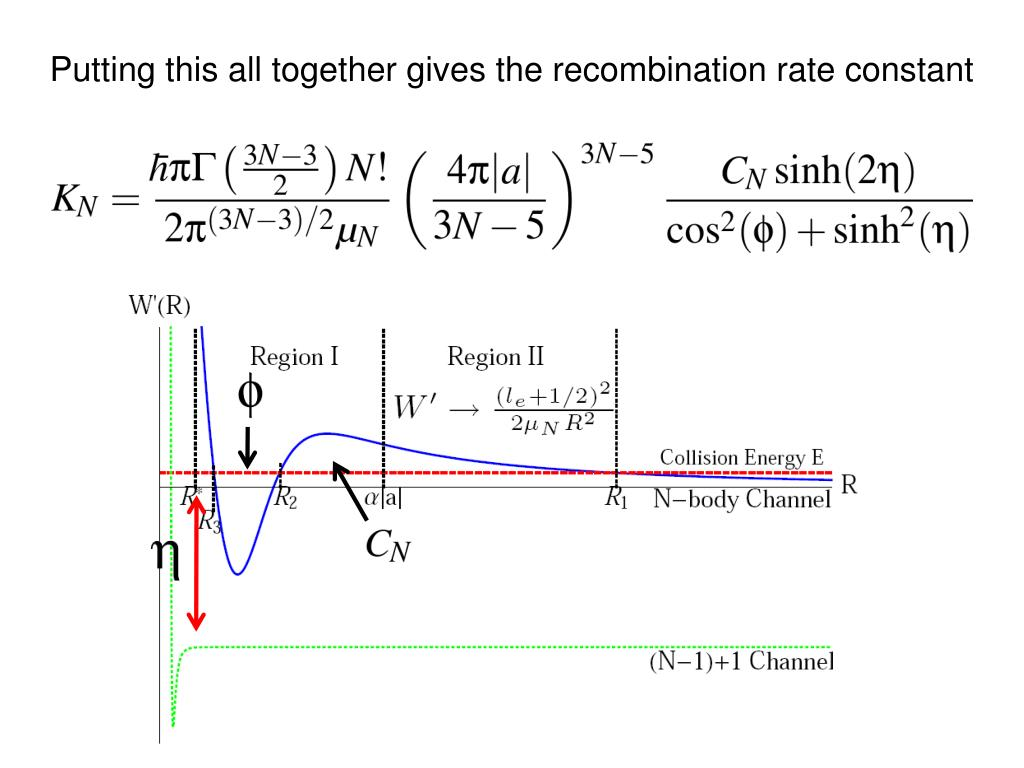 Putting this all together gives the recombination rate constant