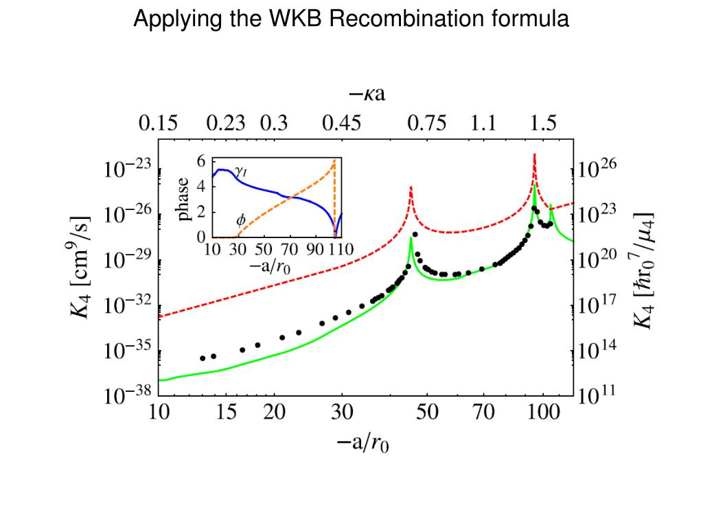 Applying the WKB Recombination formula