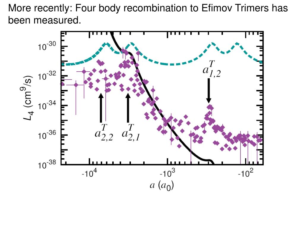 More recently: Four body recombination to Efimov Trimers has been measured.