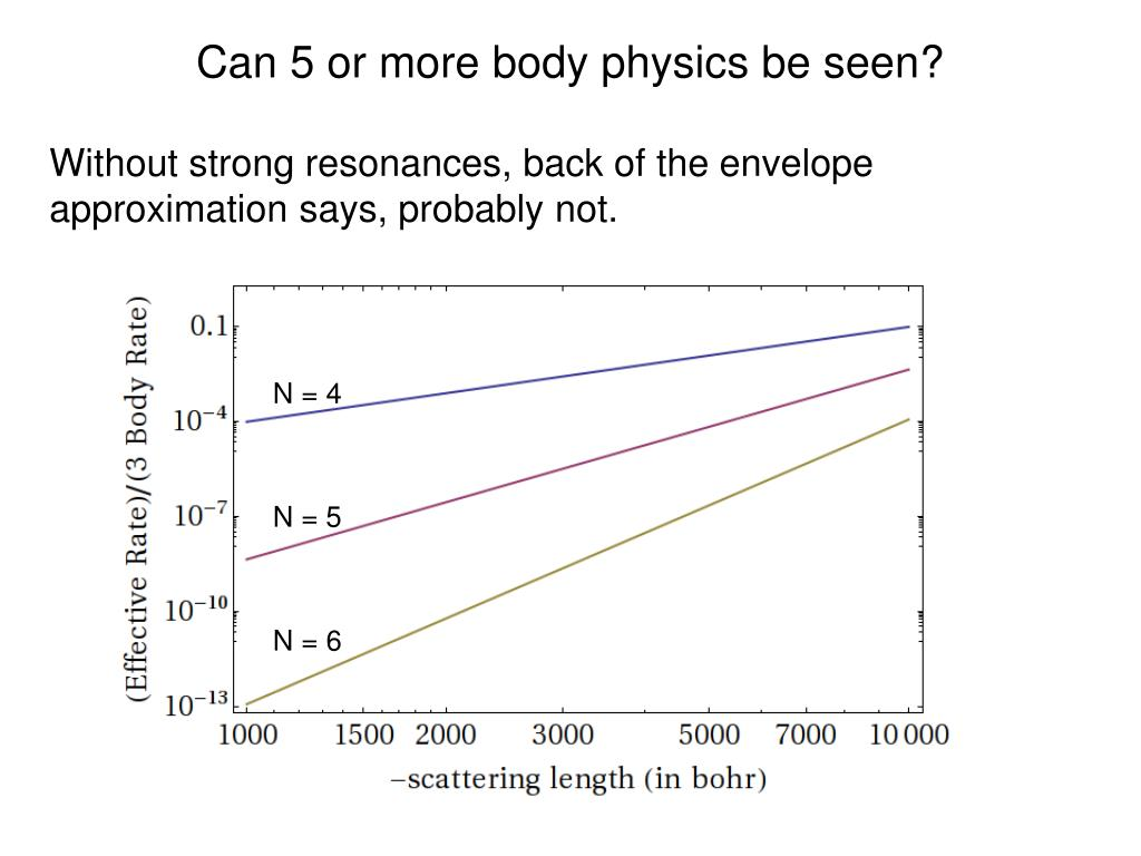 Can 5 or more body physics be seen?