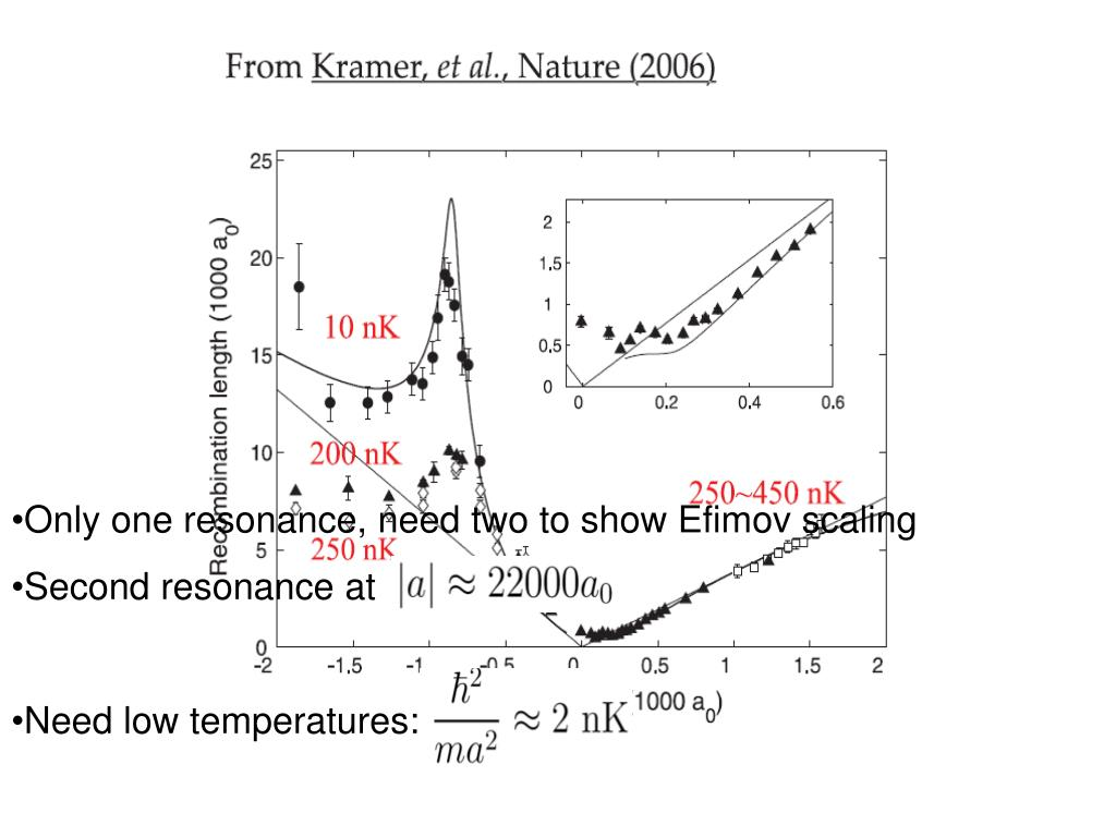 Only one resonance, need two to show Efimov scaling