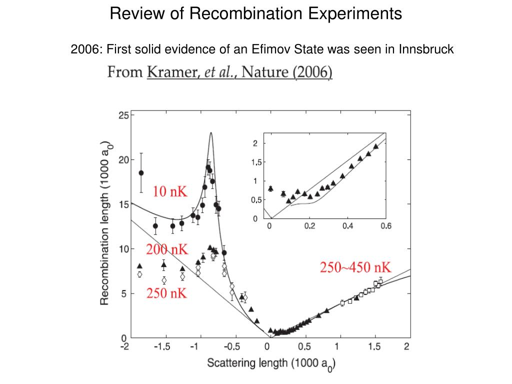 Review of Recombination Experiments