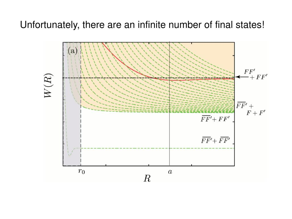 Unfortunately, there are an infinite number of final states!