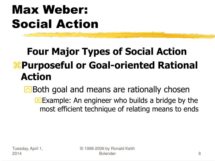 weber and social action