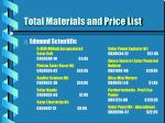 total materials and price list46