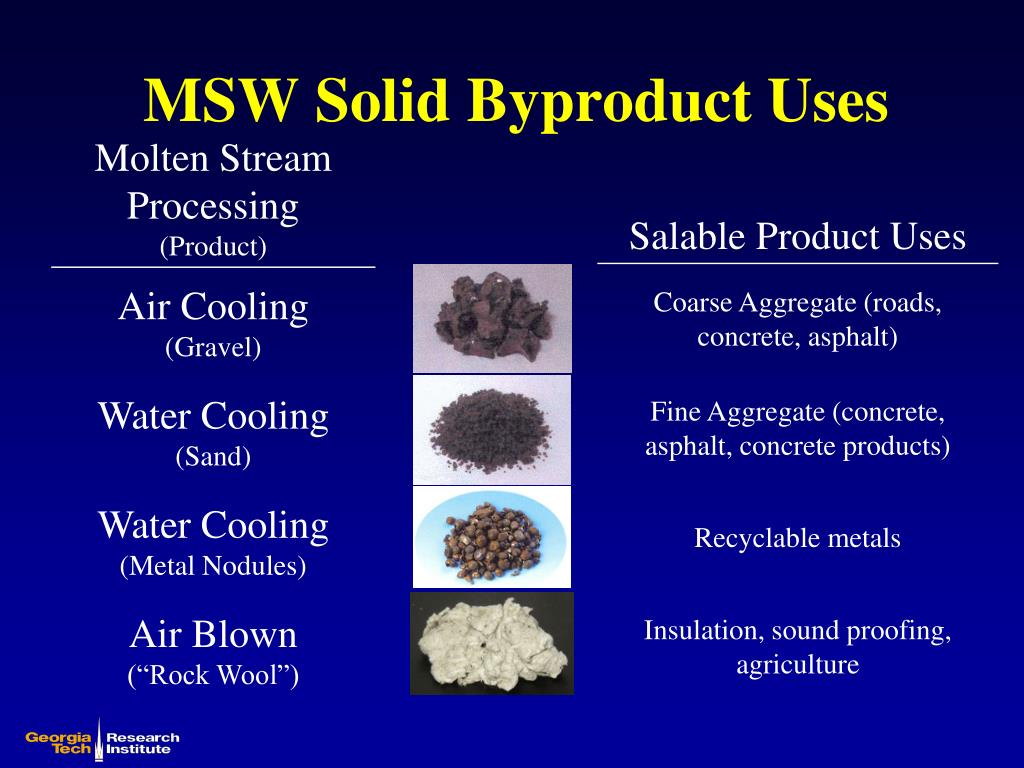 MSW Solid Byproduct Uses