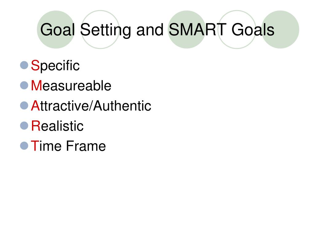 Goal Setting and SMART Goals