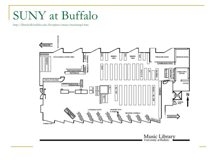 SUNY at Buffalo