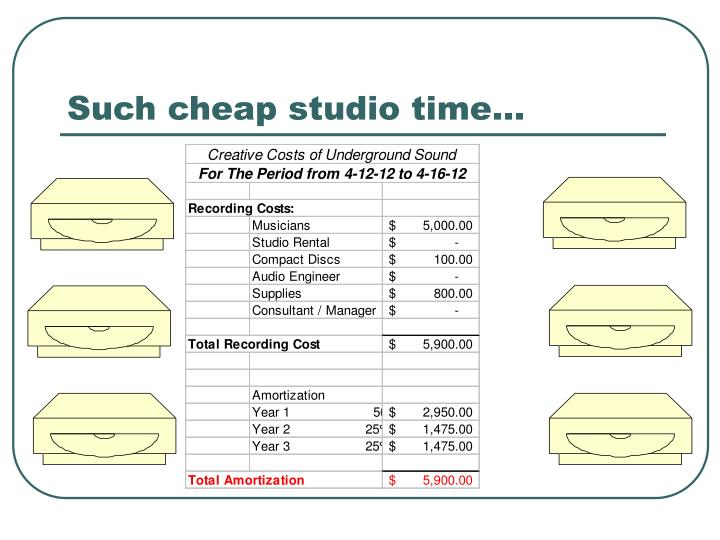 Such cheap studio time…