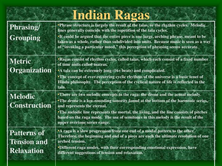 Indian Ragas