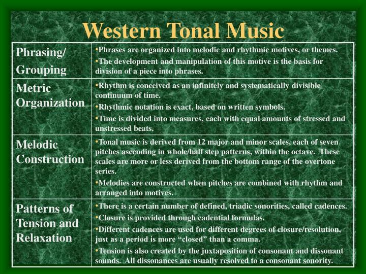 Western Tonal Music