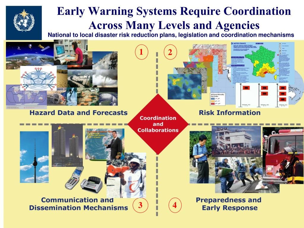Early Warning Systems Require Coordination Across Many Levels and Agencies