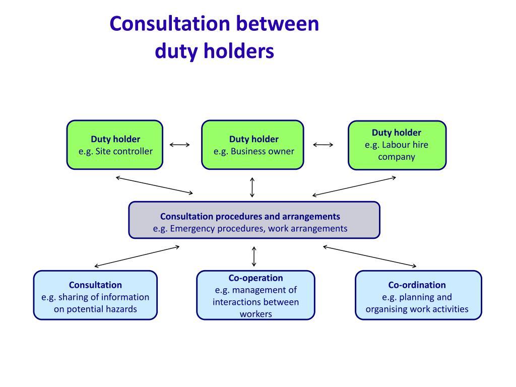 Consultation between