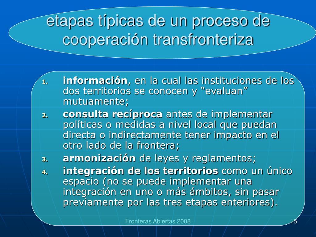 etapas típicas de un proceso de cooperación transfronteriza