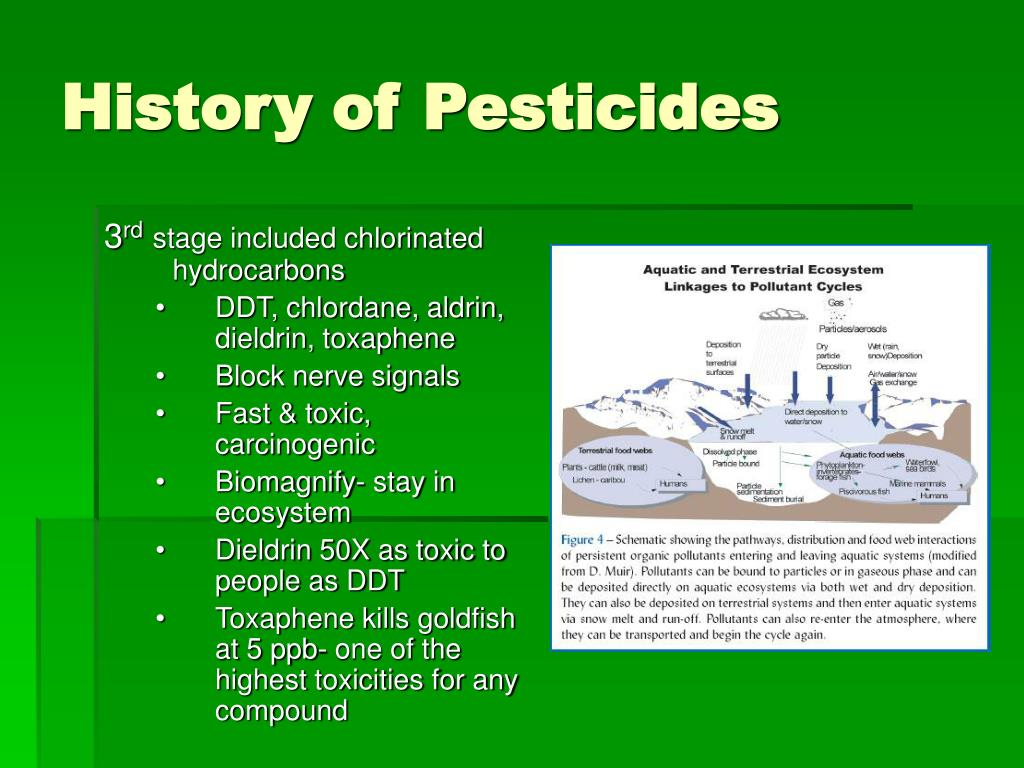 History of Pesticides