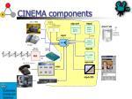 cinema components
