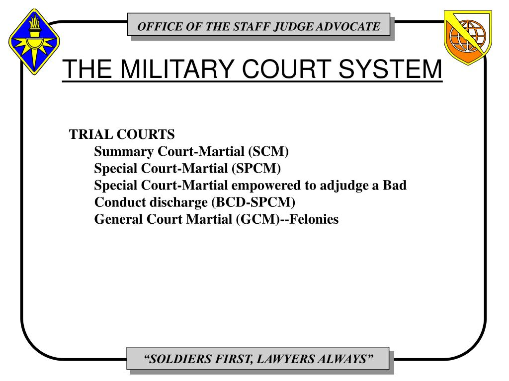 THE MILITARY COURT SYSTEM