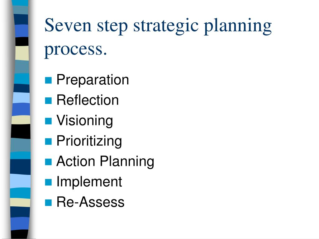 Seven step strategic planning process.