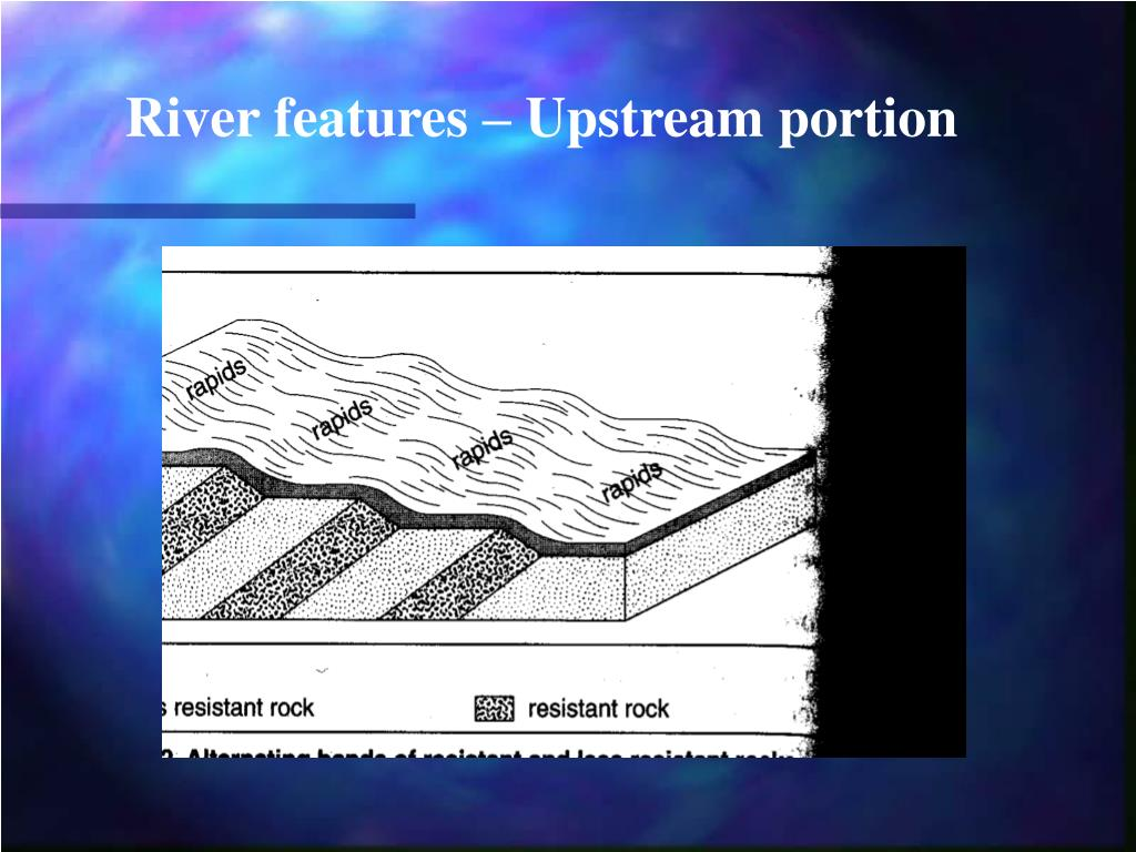 River features – Upstream portion