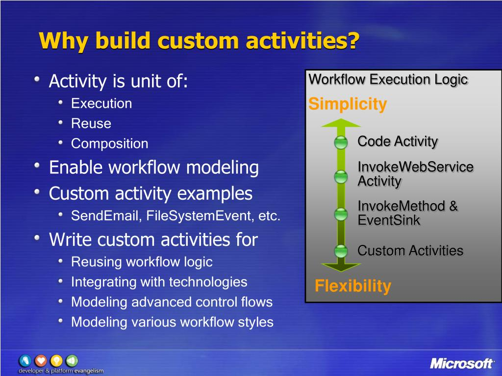 Invoke Method Activity