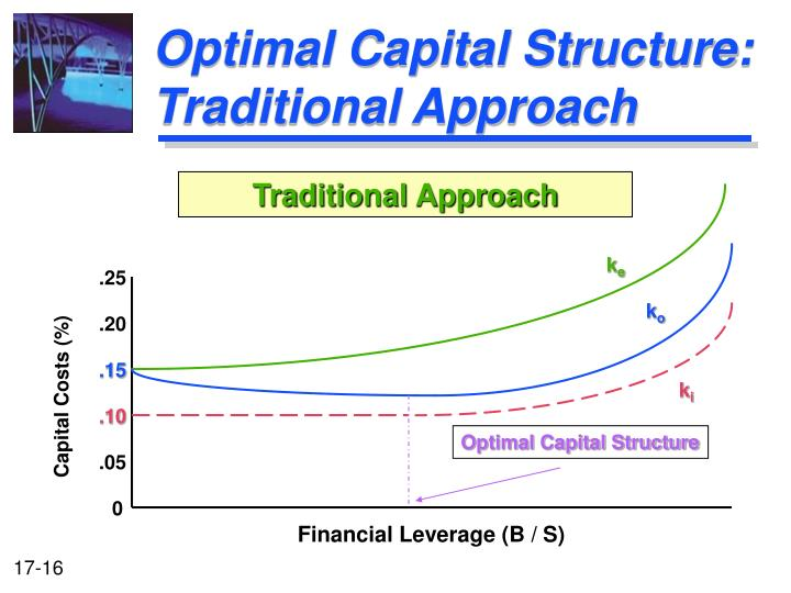 traditional approach in capital structure