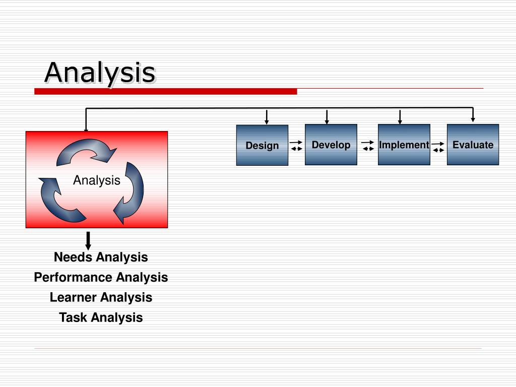 analysis l.
