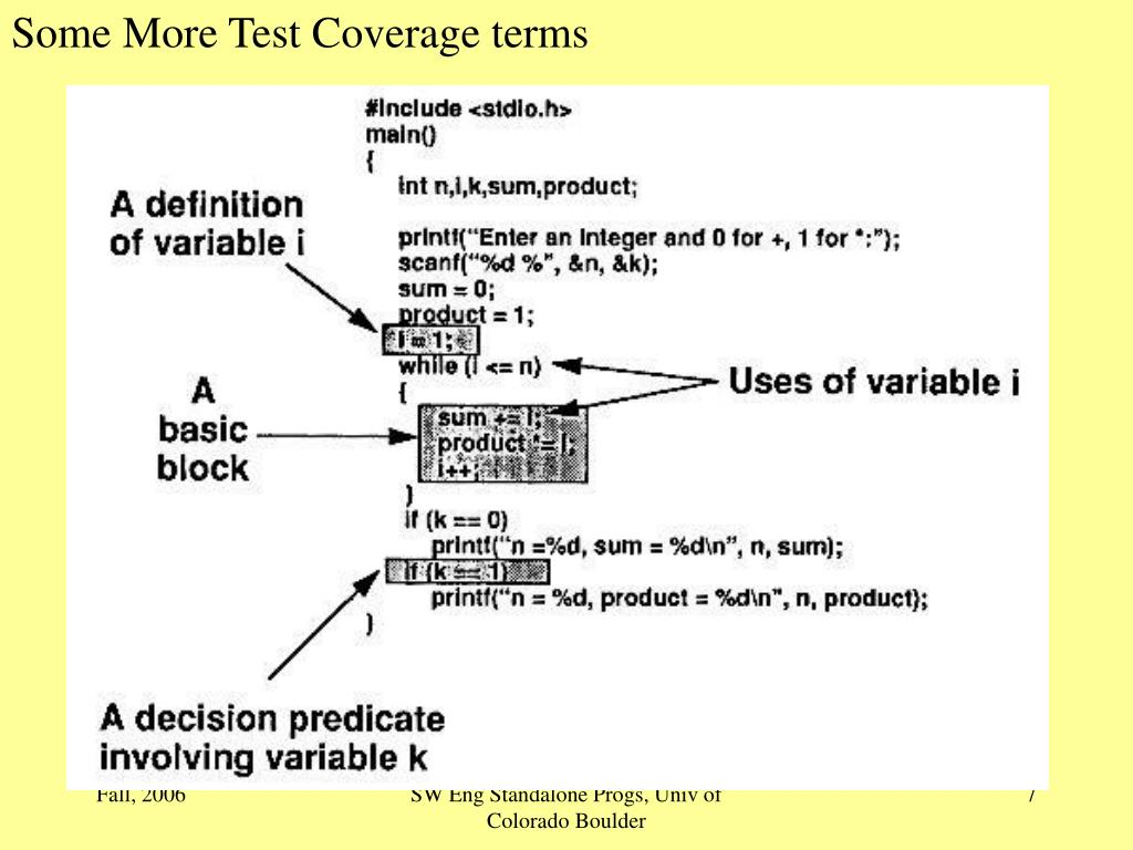 Some More Test Coverage terms