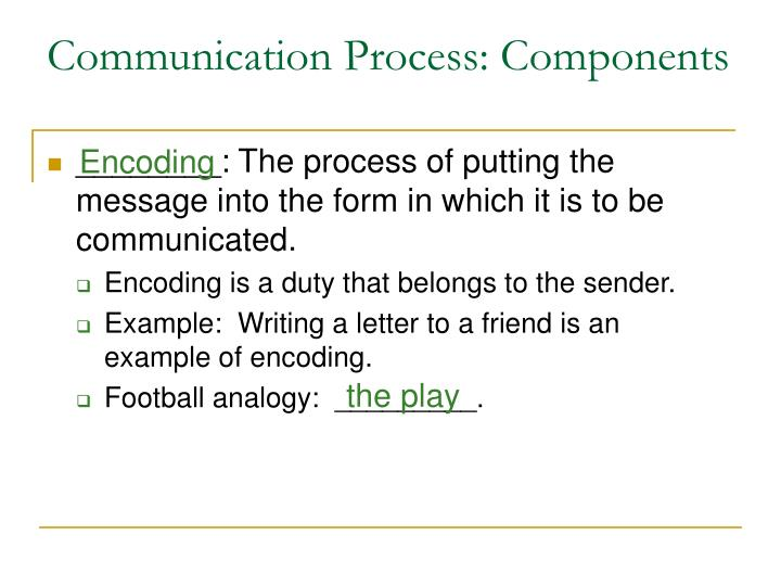 Ppt Elements Of Communication Powerpoint Presentation Id572877