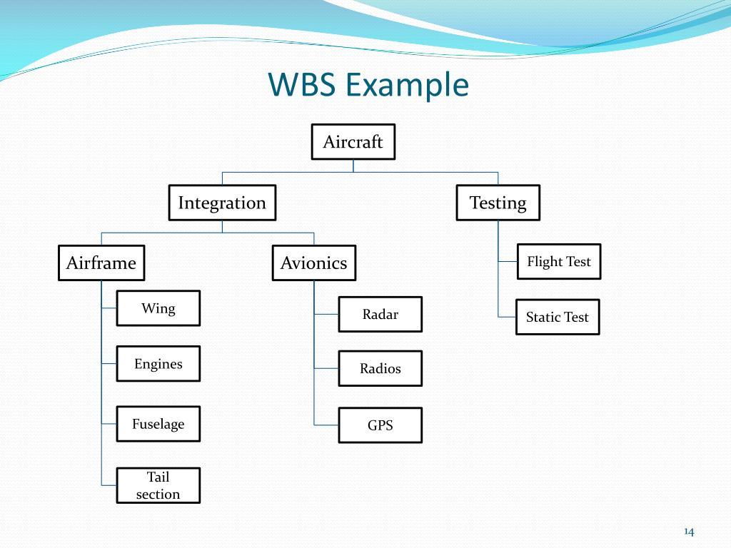 WBS Example