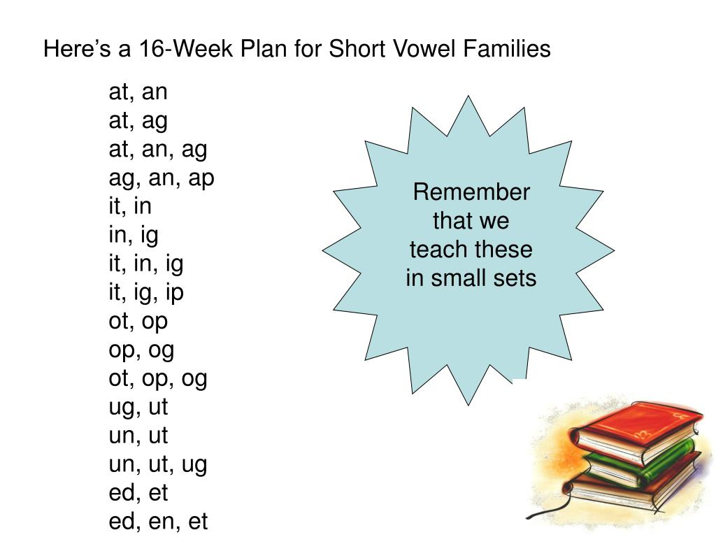 Here's a 16-Week Plan for Short Vowel Families