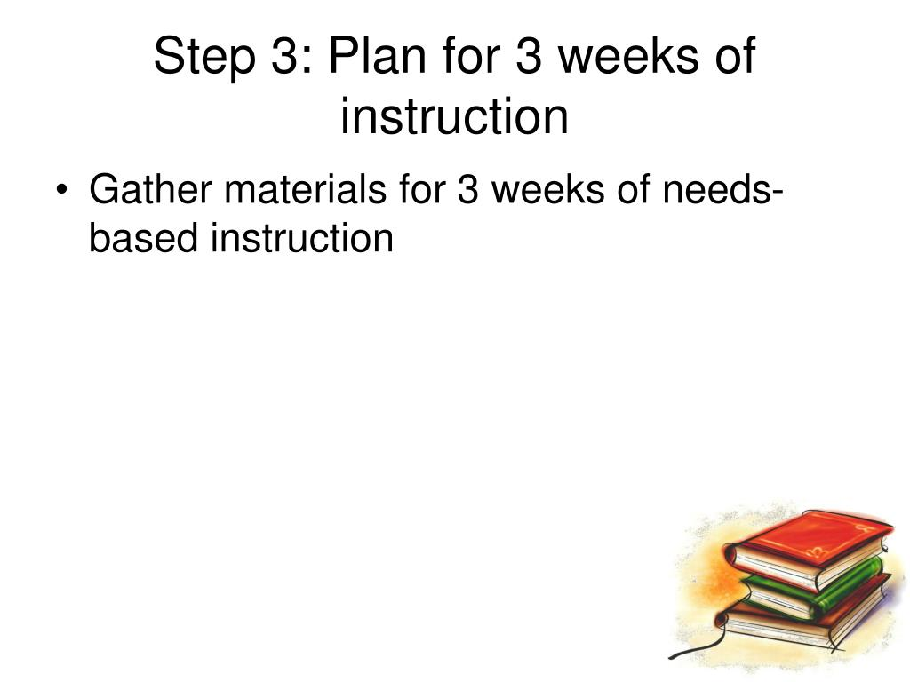 Step 3: Plan for 3 weeks of instruction