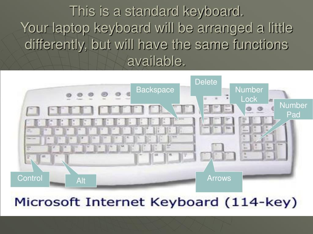 This is a standard keyboard.