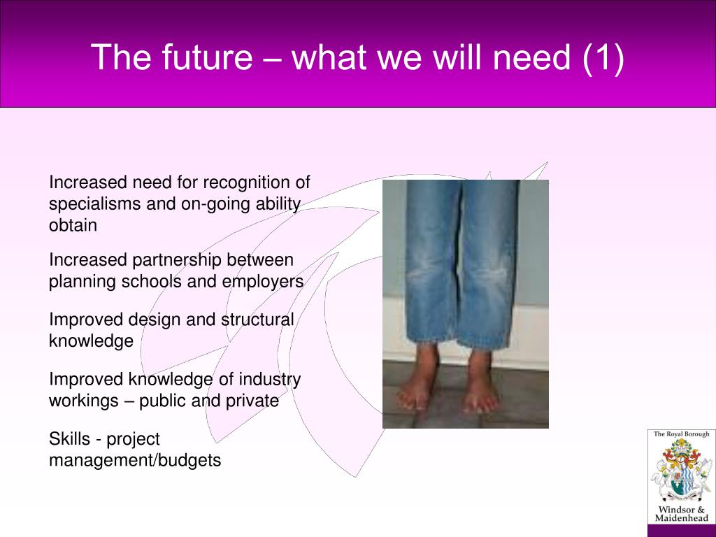 The future – what we will need (1)