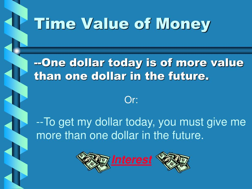 time value of money l.