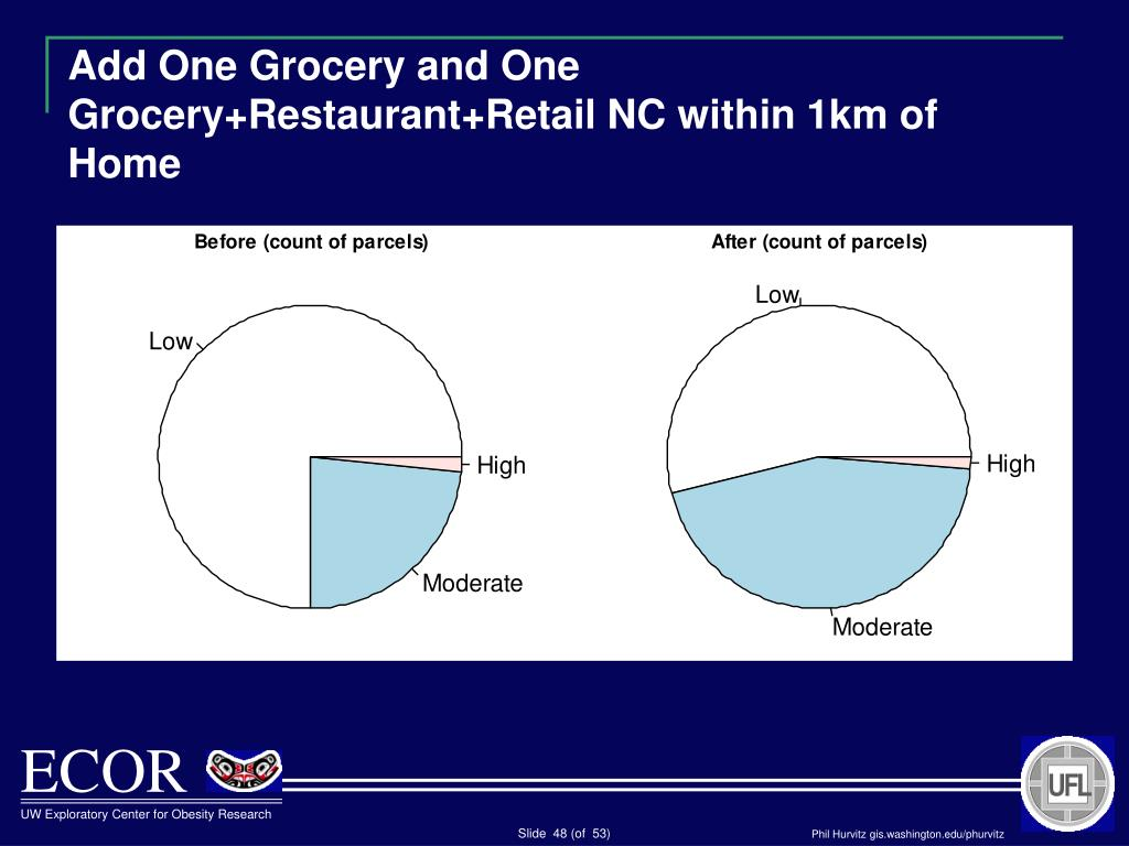Add One Grocery and One  Grocery+Restaurant+Retail NC within 1km of Home