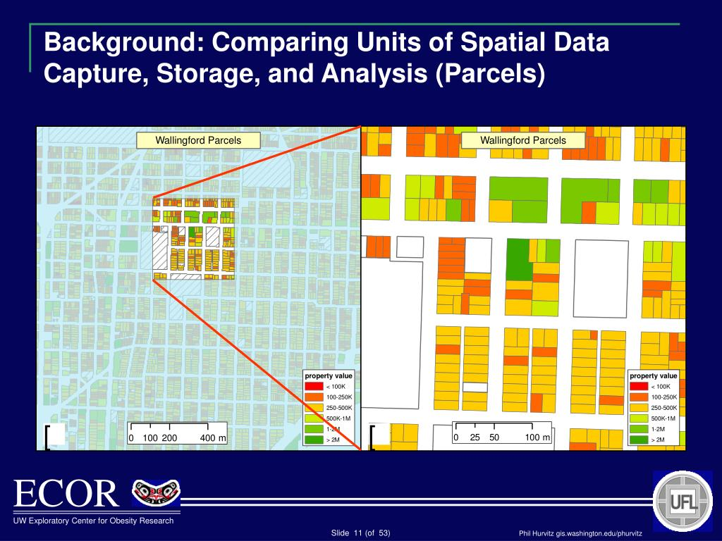 Background: Comparing Units of Spatial Data Capture, Storage, and Analysis (Parcels)