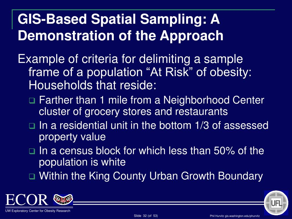 GIS-Based Spatial Sampling: A Demonstration of the Approach