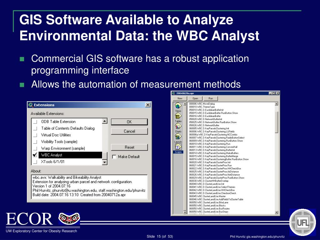 GIS Software Available to Analyze Environmental Data: the WBC Analyst