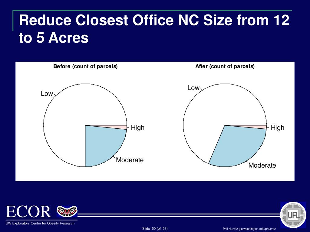Reduce Closest Office NC Size from 12 to 5 Acres