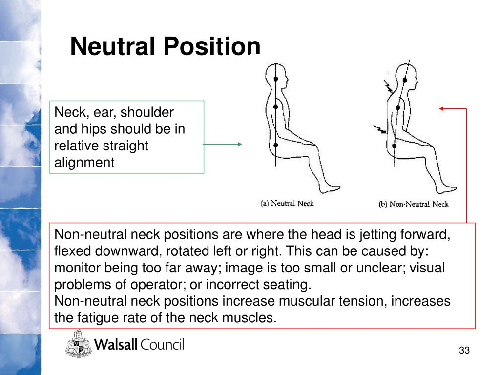 Neck, ear, shoulder and hips should be in relative straight alignment