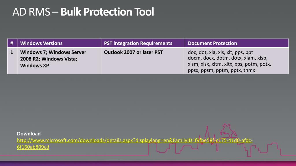 PPT - Business Ready Security: Protecting Information with