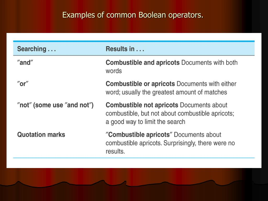 Examples of common Boolean operators.