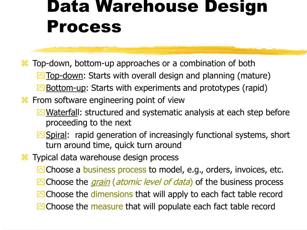 PPT - Data Mining: Data Warehousing PowerPoint Presentation