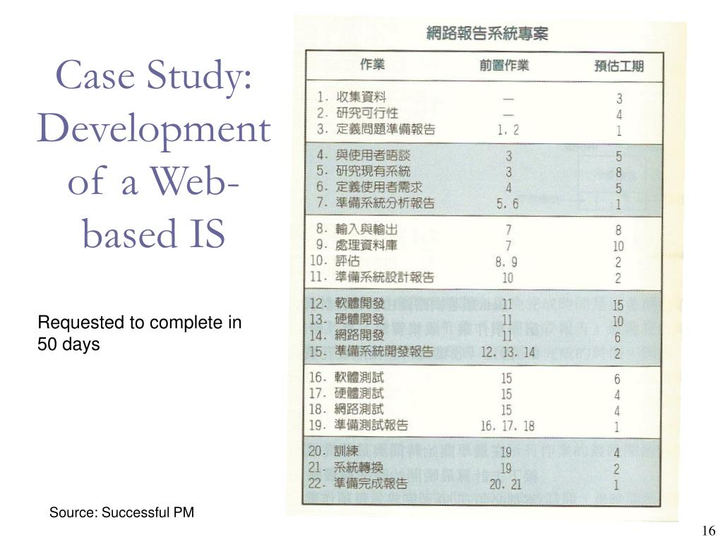 Case Study: Development of a Web-based IS
