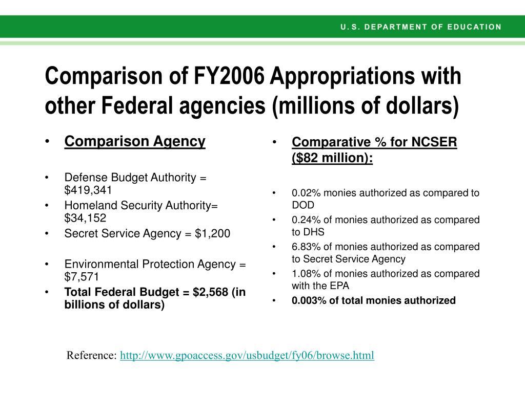 Comparison Agency